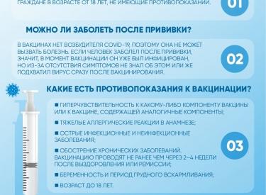 вакцинация ковид2_page-0001