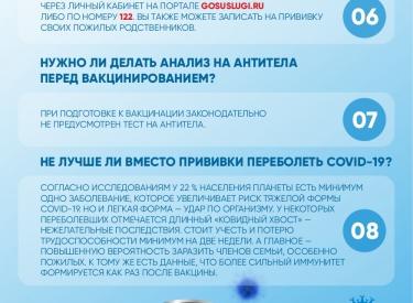 вакцинация ковид2_page-0002